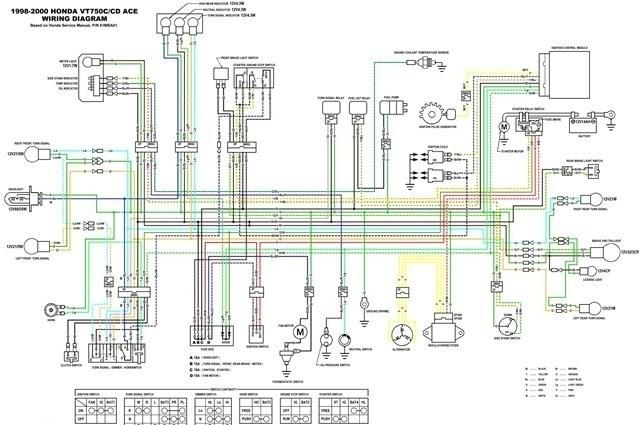2008 Honda Accord Wiring Diagram Complete Wiring Diagram