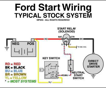 1994 Ford F150 Fuel Pump Wiring Diagram from static-resources.imageservice.cloud