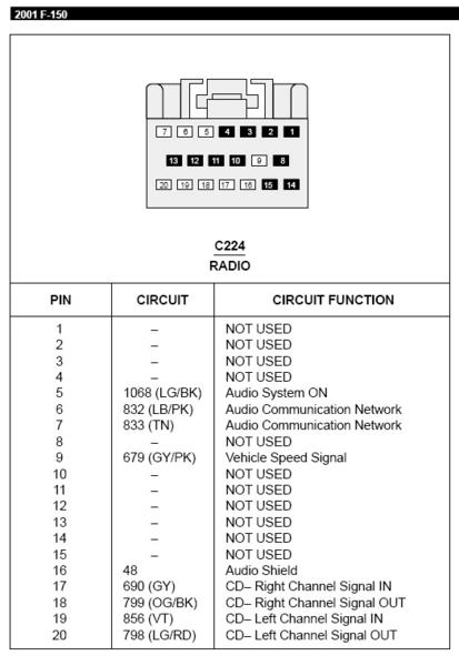 2000 ford f 150 stereo wiring | site wiring diagrams gold  wiring diagram library