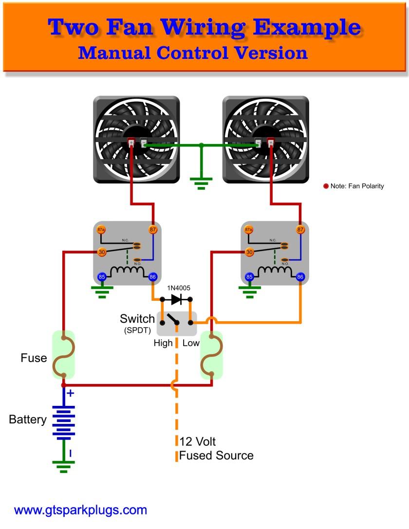 KD_6239] 30 Amp Relay Wiring Diagram Electric Fan Wiring DiagramLous Ariot Hopad Mohammedshrine Librar Wiring 101
