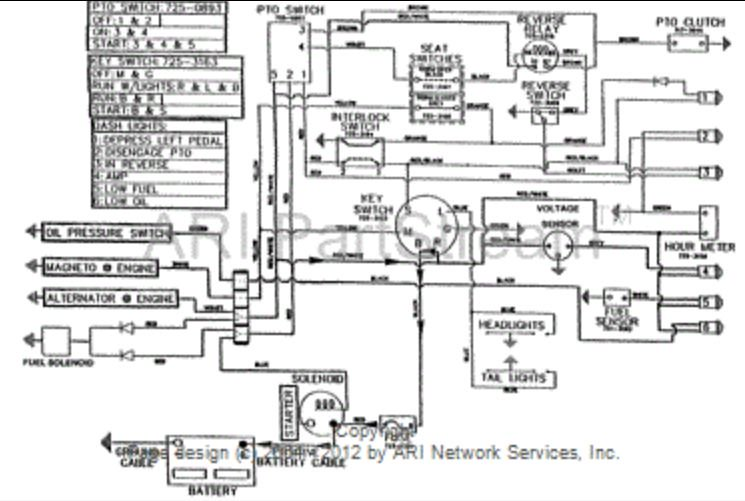 Wiring Diagram For Cub Cadet Lt1050 from static-resources.imageservice.cloud