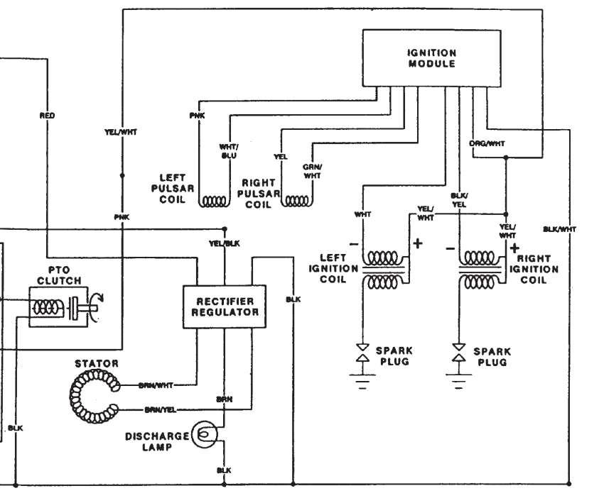 [SCHEMATICS_49CH]  DO_6758] 18 Hp Vanguard Wiring Diagram Free Diagram | Briggs Vanguard 18 Hp Wiring Diagram |  | Rdona Reda Istic Epsy Mepta Mohammedshrine Librar Wiring 101