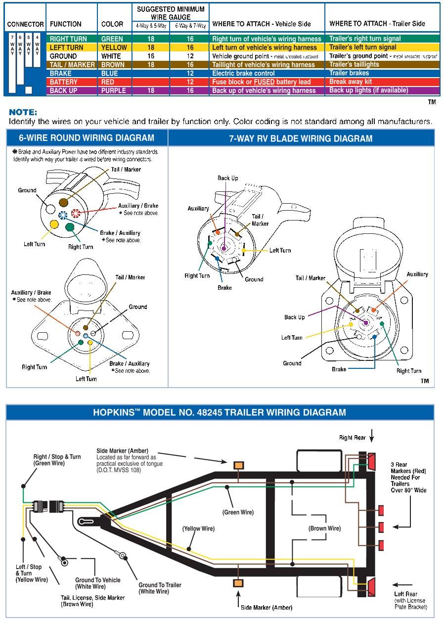 hopkins 7 blade wiring diagram no 5616  wire trailer wiring diagram moreover hopkins 7 blade  wire trailer wiring diagram moreover