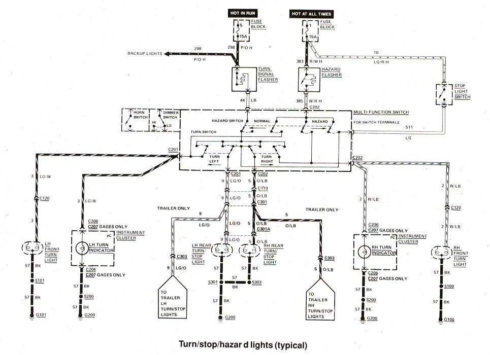 Pleasing Ford Ranger Bronco Ii Electrical Diagrams At The Ranger Station Wiring Cloud Faunaidewilluminateatxorg