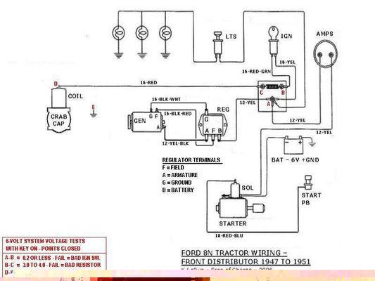 ford tractor alternator regulator wiring diagram - non hemi engine diagram  - yamaha-phazer.yenpancane.jeanjaures37.fr  wiring diagram resource