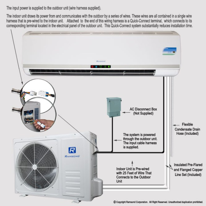 Split Ductless Ac Wiring Diagram