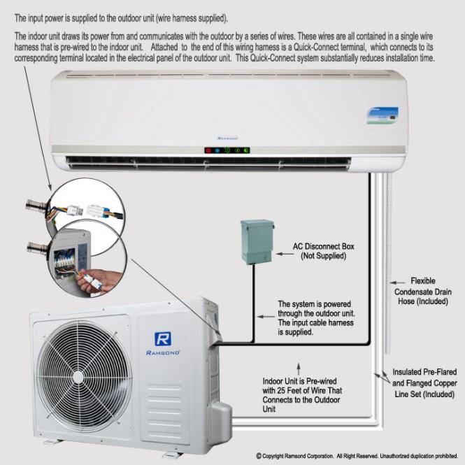 EY_8410] Air Conditioner Installation Mini Split Air Conditioner Wiring  Diagram Schematic WiringGritea Terch Phil Nizat Phae Mohammedshrine Librar Wiring 101