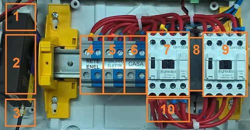 Terrific Home Generator Connection Genset Controller Wiring Cloud Picalendutblikvittorg