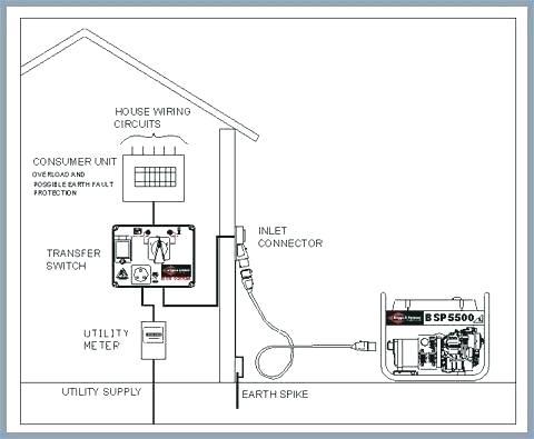 xx_0708] rv generator wiring diagrams furthermore transfer switch wiring  free diagram  www mohammedshrine librar wiring 101