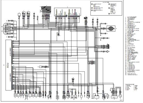[DIAGRAM_38ZD]  TF_7948] Aprilia Sr 50 R Wiring Diagram Download Diagram | Aprilia Radio Wiring Diagrams |  | Epete Joami Xortanet Eatte Mohammedshrine Librar Wiring 101