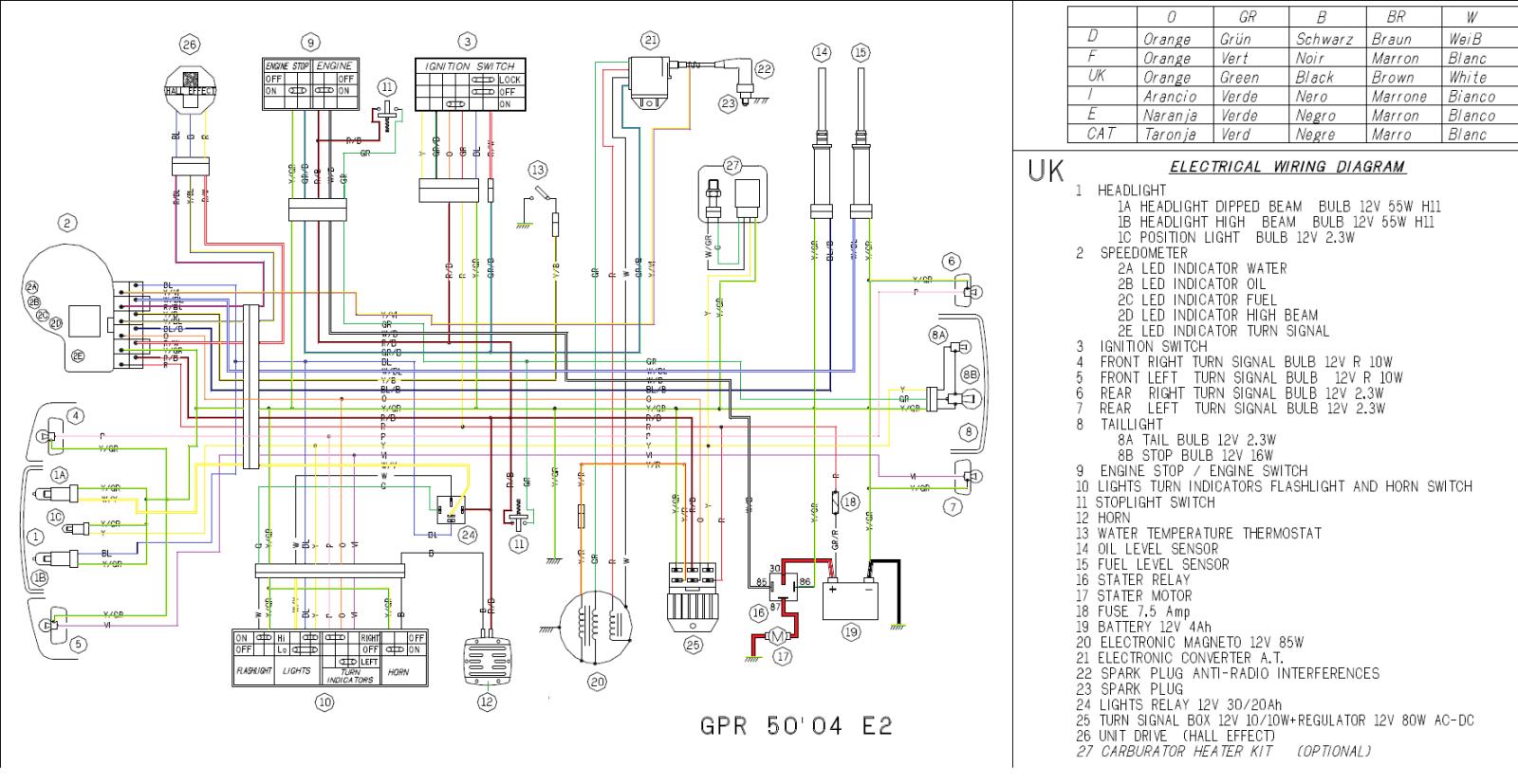 [DHAV_9290]  TF_7948] Aprilia Sr 50 R Wiring Diagram Download Diagram | Aprilia Radio Wiring Diagrams |  | Epete Joami Xortanet Eatte Mohammedshrine Librar Wiring 101