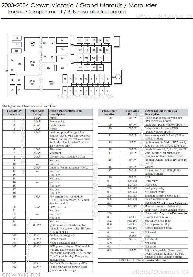 Admirable 2008 Ford Crown Vic Fuse Box Diagram Today Diagram Data Schema Wiring Cloud Ittabpendurdonanfuldomelitekicepsianuembamohammedshrineorg