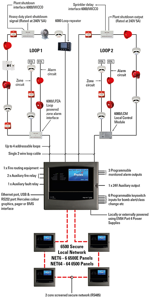 fire alarm wiring diagram for class x 94 accord power