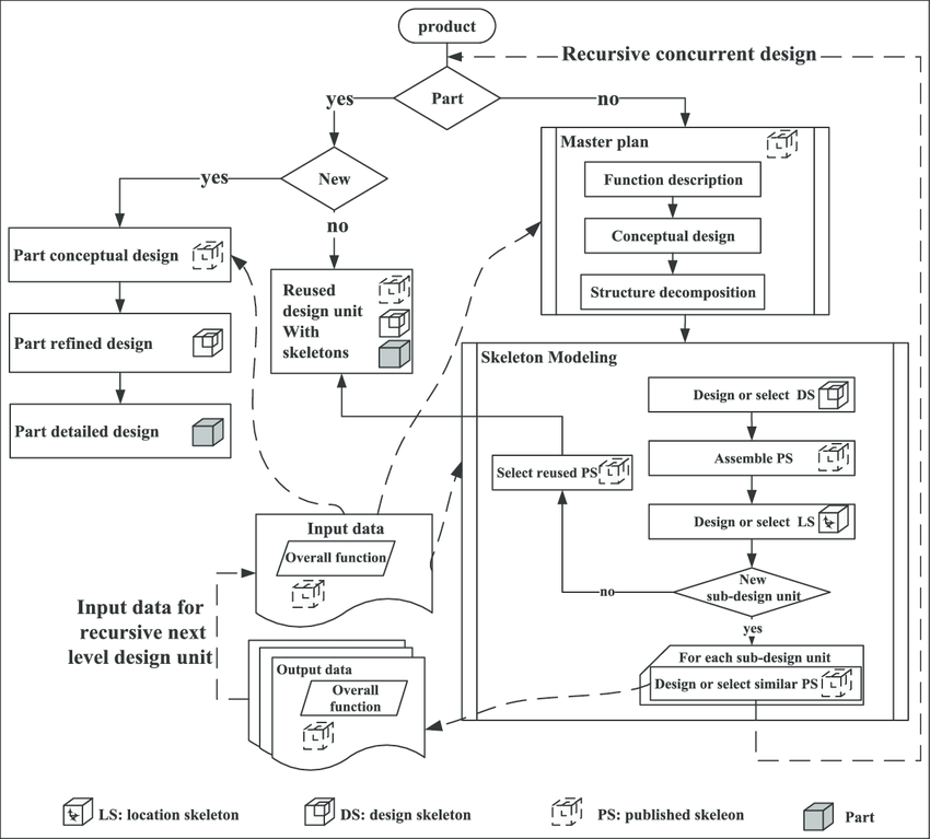 nd_0877] process flow diagram using staruml download diagram  intel awni sple timew isop phae mohammedshrine librar wiring 101