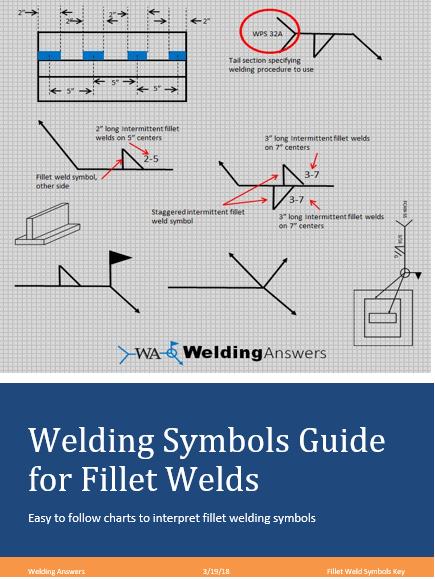 Admirable 9 Basic Steps To Read Welding Symbols Welding Answers Wiring Cloud Monangrecoveryedborg