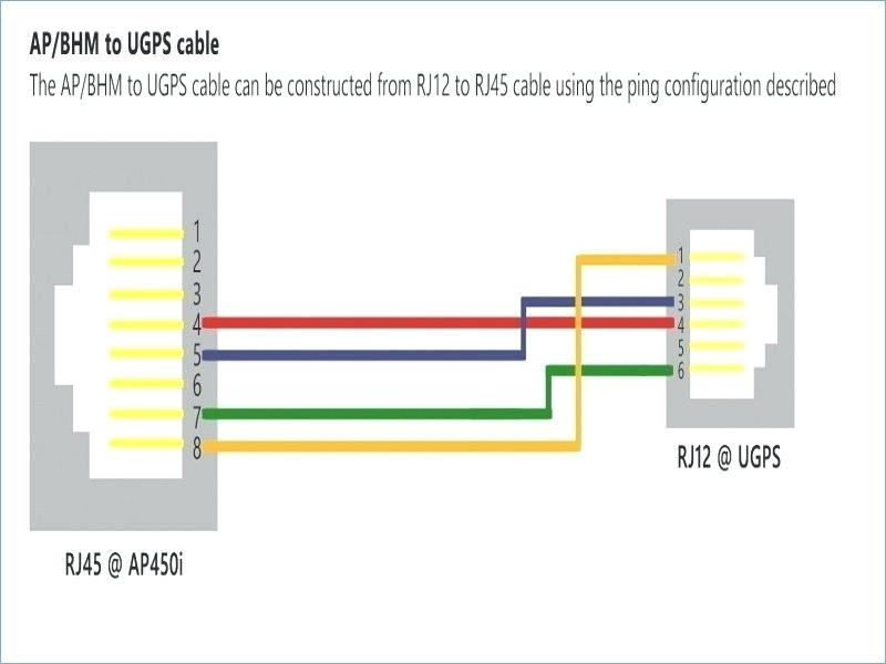 Rj-45 Wiring Diagram from static-resources.imageservice.cloud