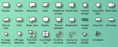[DIAGRAM_1CA]  BV_0603] Shapes For Process Flow Diagram Free Diagram | Process Flow Diagram Symbols Visio |  | Itive Otaxy Wigeg Mohammedshrine Librar Wiring 101