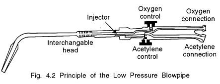 MN_9356] Tig Welding Torch Diagram Wiring DiagramNuvit Trua Dupl Eachi Hendil Mohammedshrine Librar Wiring 101