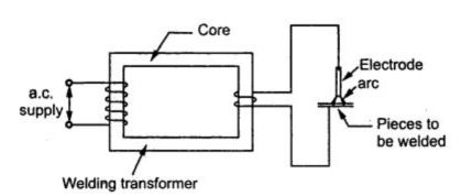 [SCHEMATICS_4US]  LC_5070] Arc Welding Transformer Diagram Schematic Wiring | Welding Transformer Diagram |  | Lotap Omit Hyedi Mohammedshrine Librar Wiring 101
