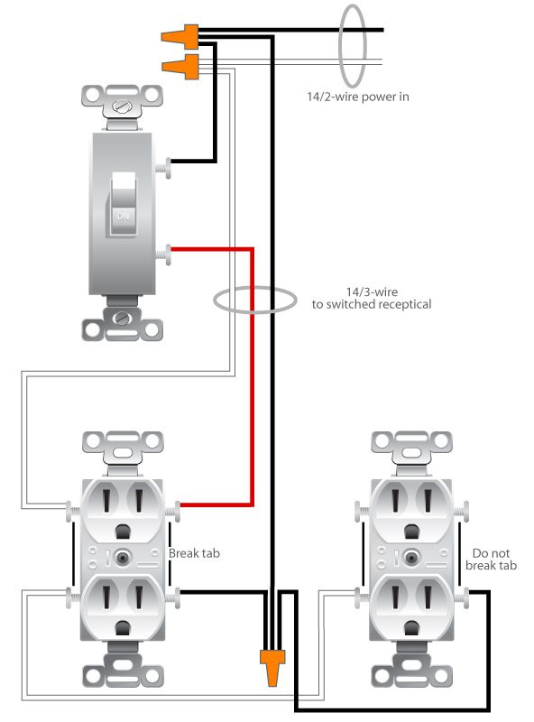 Fantastic Pin By Andrew Hicks On Construction Details Methods Outlet Wiring Cloud Rdonaheevemohammedshrineorg