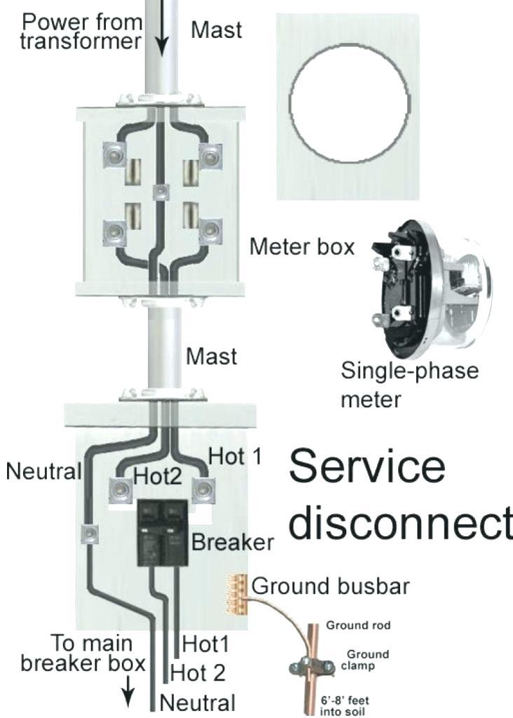 VK_5903] Electric Meter Socket Wiring Diagram Download DiagramMonoc Aesth Tzici Aspi Rdona Capem Vira Mohammedshrine Librar Wiring 101