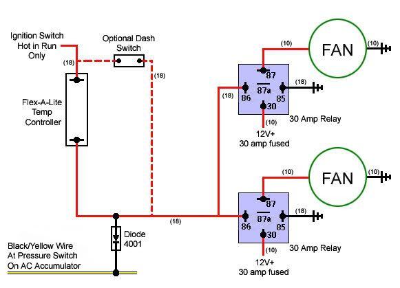 Fine Imperial Electric Fan Relay Wiring Diagram Electric Fan Conversion Wiring Cloud Picalendutblikvittorg