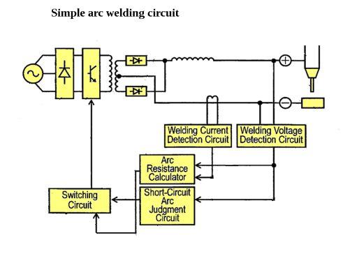 CZ_7942] Arc Welding Diagram Arc Welding Fundamentals Wiring DiagramWaro Exmet Minaga Winn Xortanet Salv Mohammedshrine Librar Wiring 101