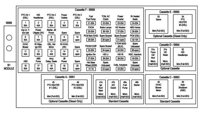 2012 jeep wrangler fuse box diagram xy 8976  fuse box jeep grand cherokee 2011 download diagram  xy 8976  fuse box jeep grand cherokee