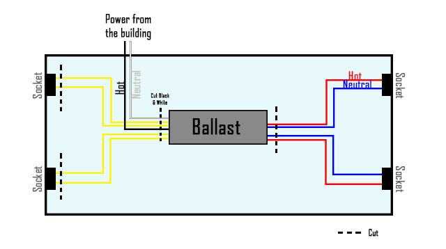 Amazing How To Bypass A Ballast 1000Bulbs Com Wiring Cloud Waroletkolfr09Org