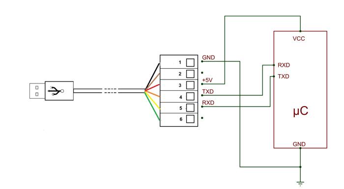[ZHKZ_3066]  TS_4393] Usb To Serial Converter Pinout Likewise Usb To Rs232 Converter Circuit  Wiring Diagram | Rs232 Wiring Diagram Pdf |  | Phae Xeira Mohammedshrine Librar Wiring 101