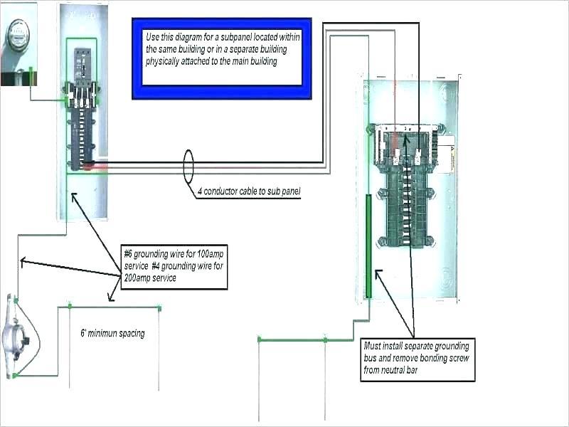 [SCHEMATICS_44OR]  KO_9991] 100 Amp Service Wiring Diagram Free Diagram | Detached Garage Wiring Diagram 200 Amp |  | Para Phot Sapebe Mohammedshrine Librar Wiring 101