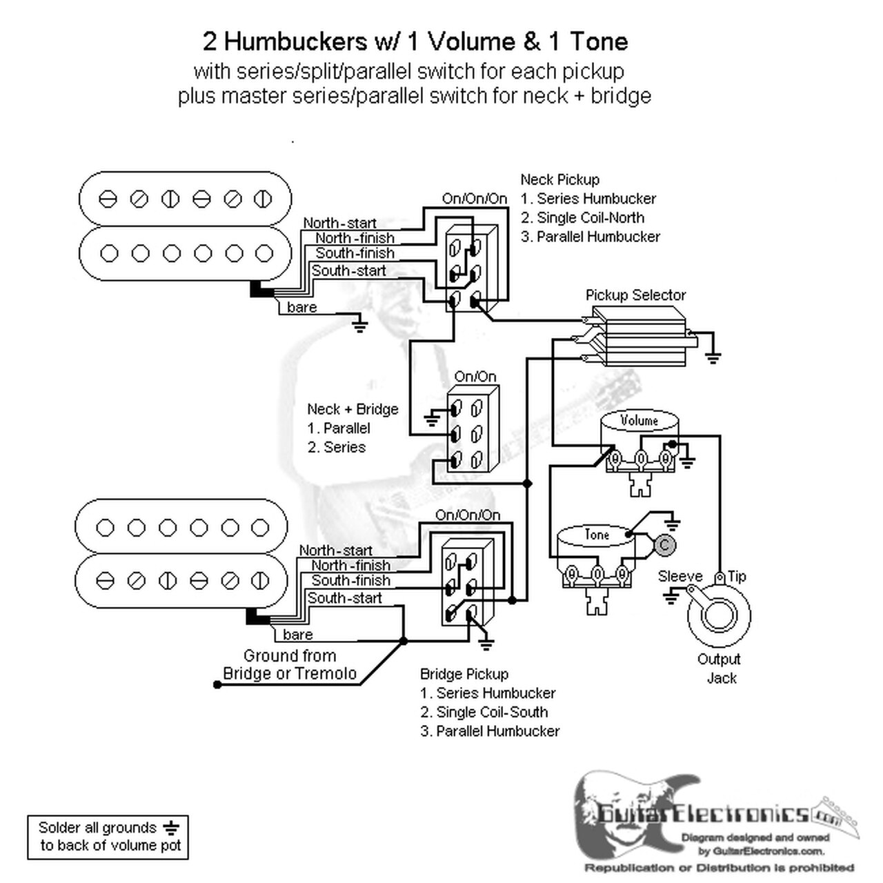 Guitar 2 Volume 1 Tone 3 Way Toggle Wiring Diagram from static-resources.imageservice.cloud