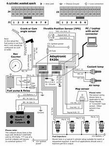 Amazing Wiring Diagram For Renault Megane Radio Cableado Viddyup Com Wiring Cloud Dulfrecoveryedborg