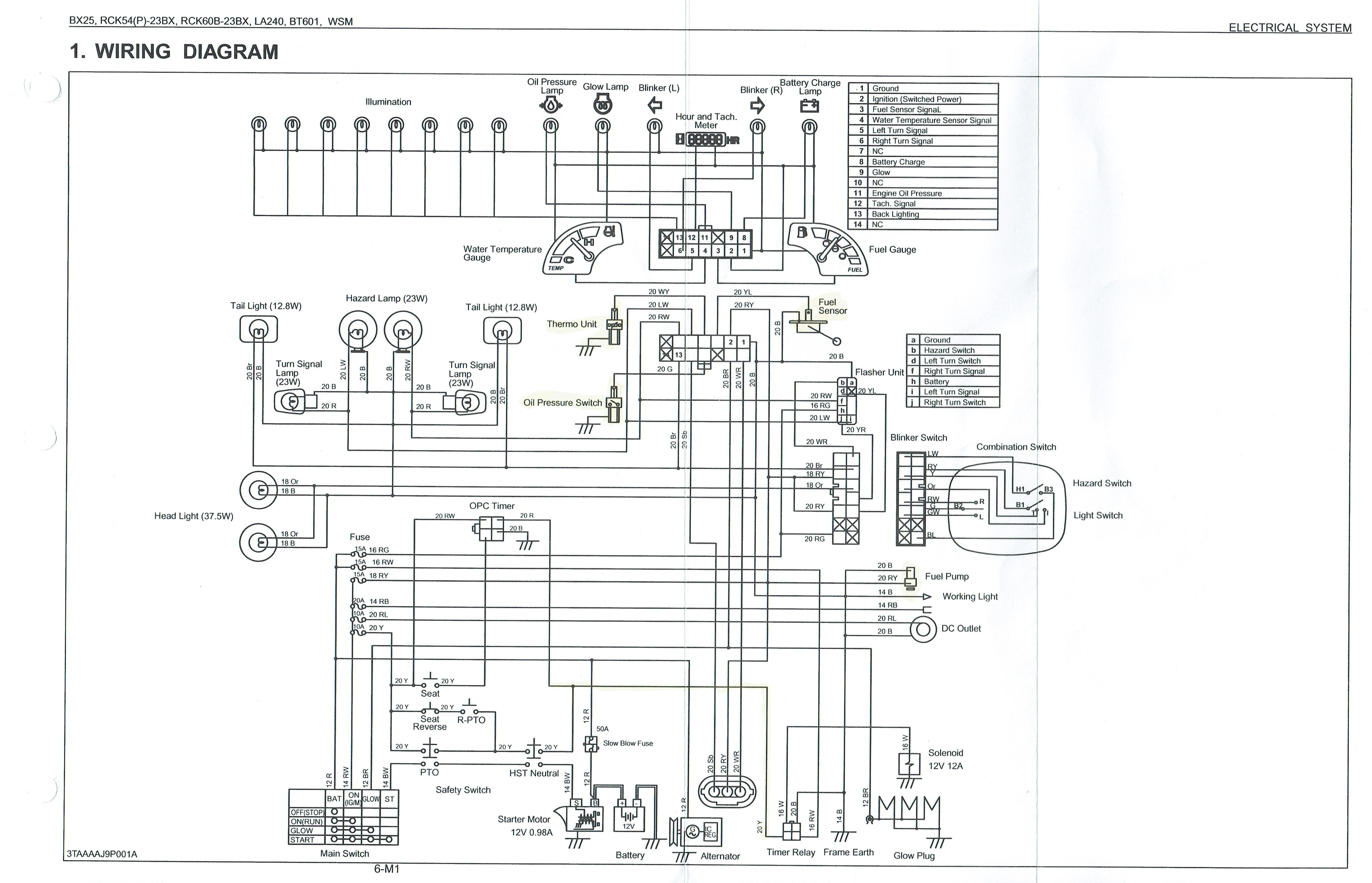 [ZHKZ_3066]  SY_2716] Kubota Zd25 Wiring Diagram Download Diagram   Kubota Diesel Zero Turn Mowers Wiring Diagram 2002      Spoat Jebrp Proe Hendil Mohammedshrine Librar Wiring 101