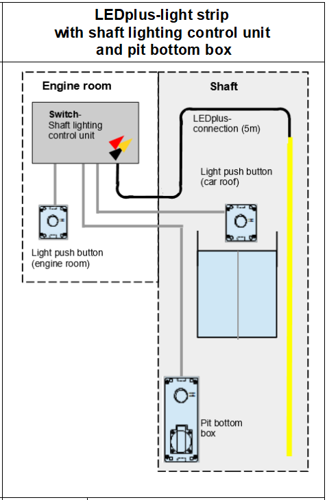 Elcu-200 Wiring Diagram from static-resources.imageservice.cloud