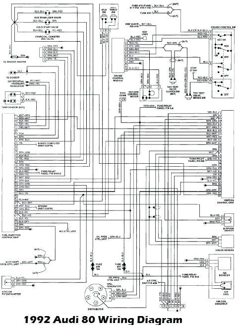 Astounding Audi A4 Wiring Diagram Wiring Diagram Tutorial Wiring Cloud Intelaidewilluminateatxorg
