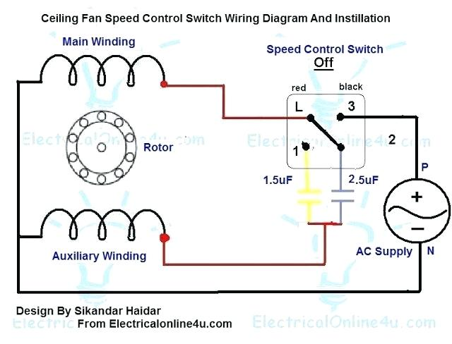 Ceiling Fan Motor Wiring Diagram Bypass Remote Module Direct Wire from static-resources.imageservice.cloud