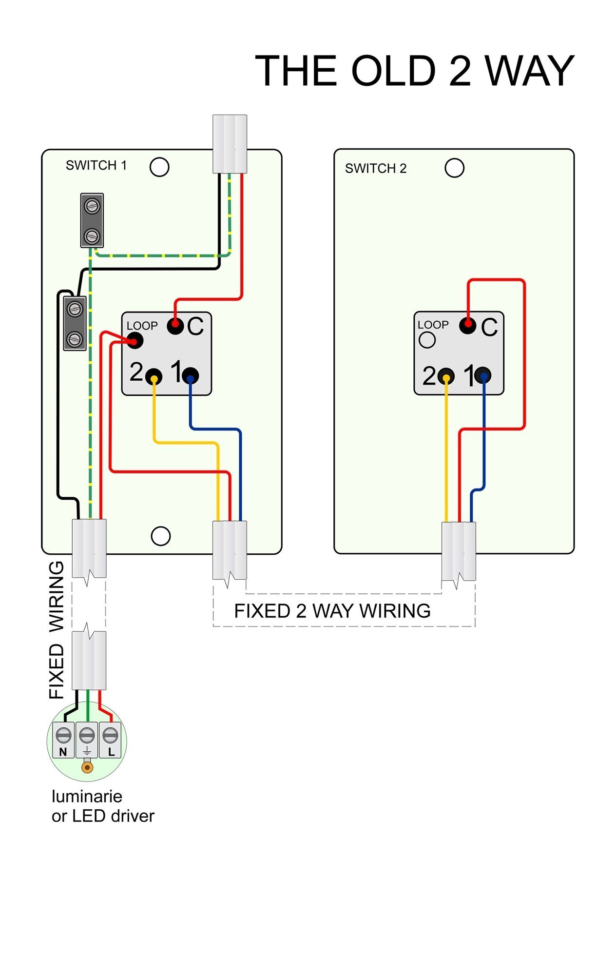 Yz 1476 Wiring A Light Switch 3 Gang Download Diagram