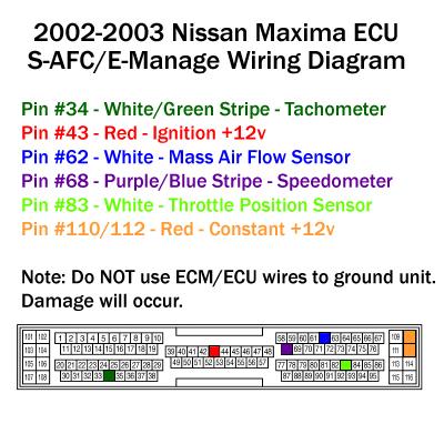 Pleasing Vafc Ii Wiring Diagram Maxima Forums Wiring Cloud Ittabisraaidewilluminateatxorg