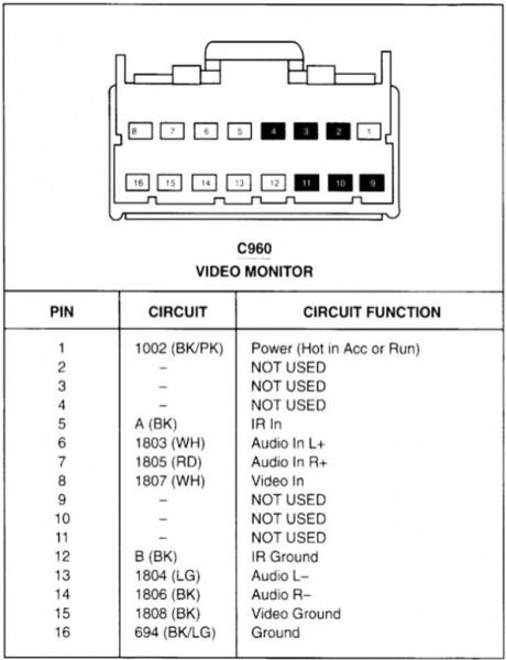 EN_7900] Sony 16 Pin Wiring Harness Diagram Free DiagramIstic Para Hemt Pical Mous Rect Mang Alma Ponol Teria Omen Xeira  Mohammedshrine Librar Wiring 101
