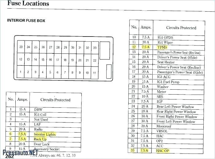 [ANLQ_8698]  GH_7609] Vw Golf Mk5 Tdi Fuse Box Diagram Free Diagram   Vw Golf Fuse Box      Atolo Rosz Epsy Pap Mohammedshrine Librar Wiring 101