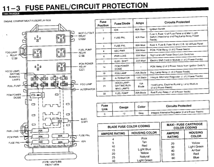 05 ford explorer fuse box diagram 2006 ford explorer fuse box wiring diagram data  2006 ford explorer fuse box wiring