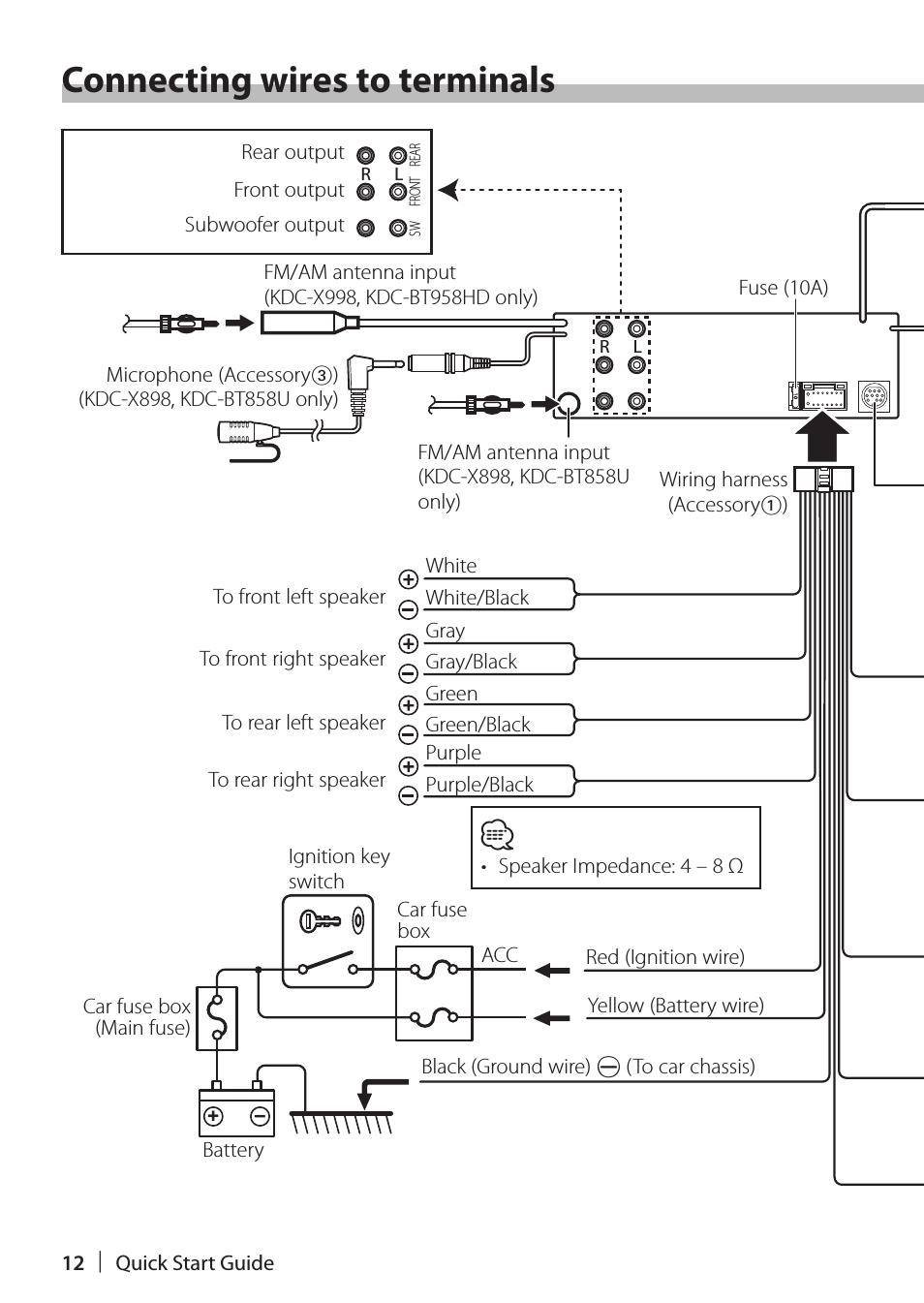 Kenwood Model Kdc X595 Speaker Wiring Diagram - 95 99 Chevy Truck Fuse Box  | Bege Wiring Diagram | X595 Wiring Diagram |  | Bege Place Wiring Diagram - Bege Wiring Diagram