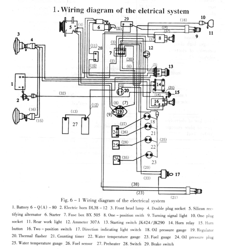 Zetor 5245 Wiring Diagram