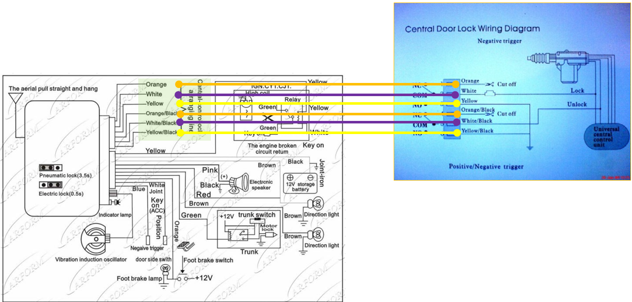 Diagram Wiring Diagram Central Lock Dan Power Window Full Version Hd Quality Power Window Ashbyebooks Physalisweddings Fr