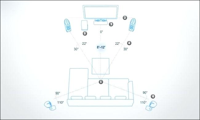 Zw 8032 Sony Home Theater Wiring Diagram Schematic Wiring