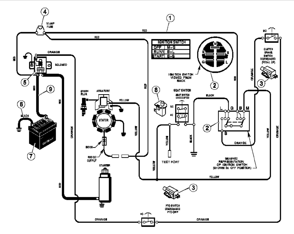 Briggs And Stratton 11 Hp Wiring Diagram - 1959 Les Paul Wiring Diagram -  dvi-d.yenpancane.jeanjaures37.fr | 11 Hp Briggs And Stratton Wiring Diagram |  | Wiring Diagram Resource