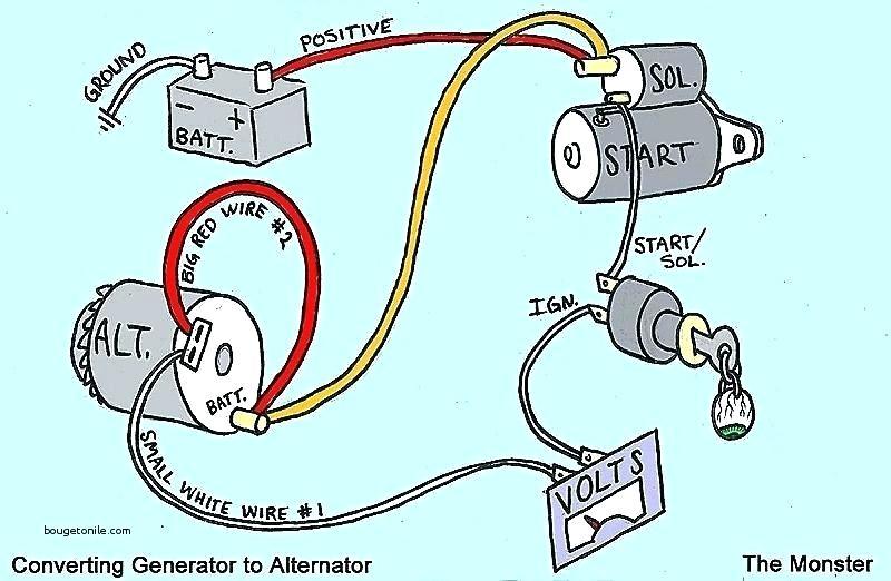 BR_0239] One Wire Alternator Conversion Wiring DiagramRine Inifo Pap Mohammedshrine Librar Wiring 101