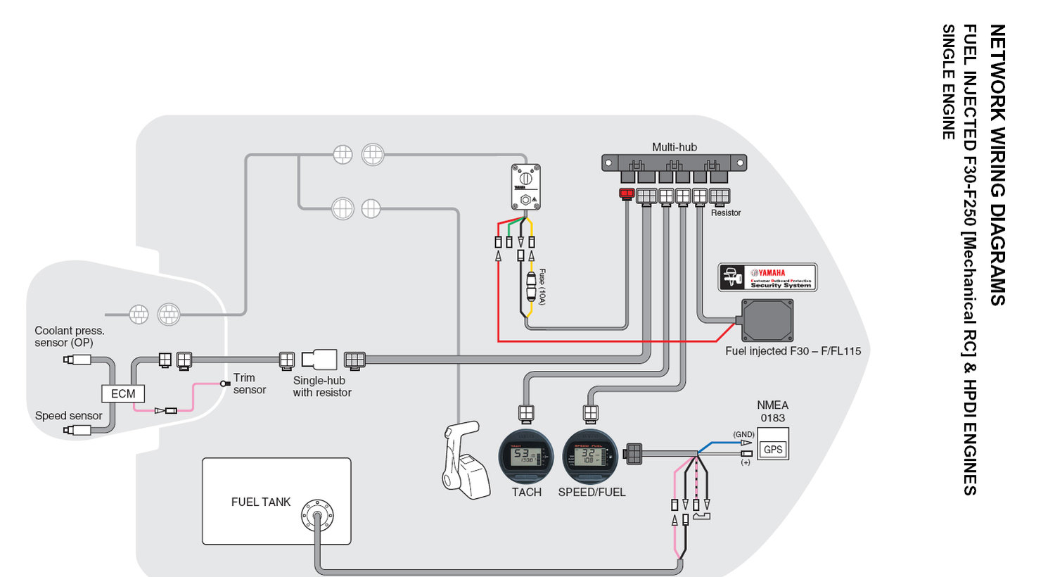 Yamaha Outboard Tachometer Wiring Diagram from static-resources.imageservice.cloud