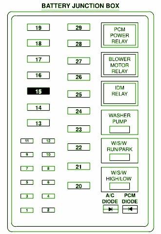 Ko 4788 2000 F350 Super Duty Fuse Diagram Wiring Diagram